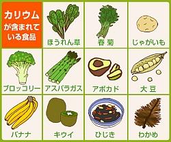 カリウム食品
